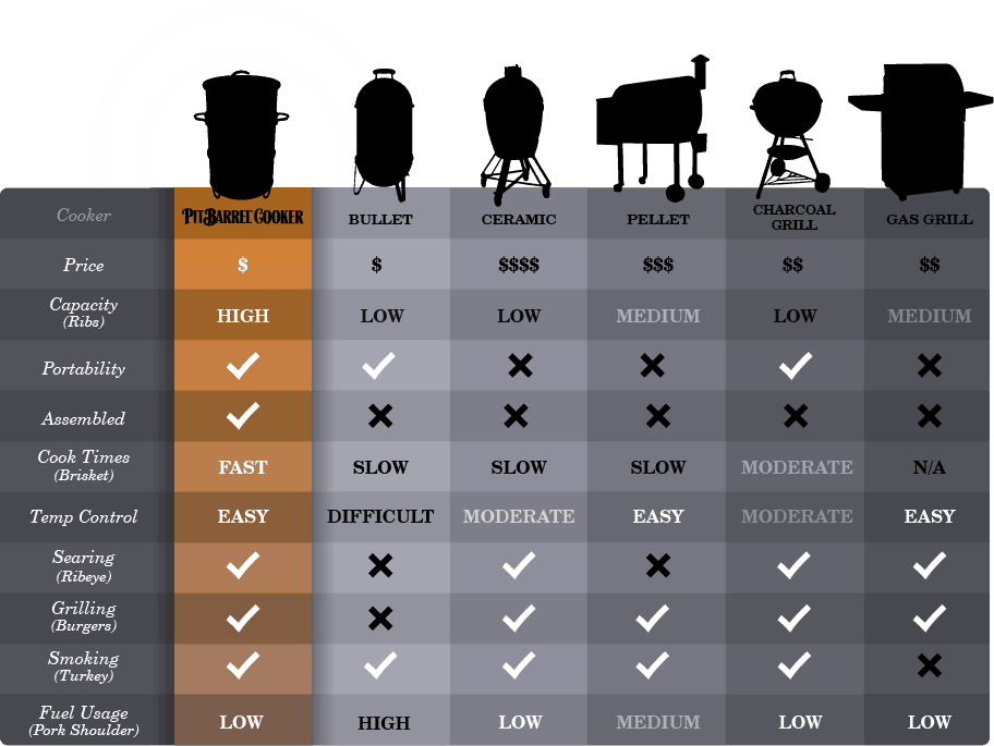 pbc_comparison_chart