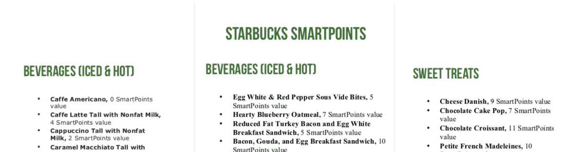 starbucks ww printable list