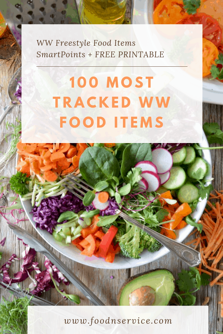 These are the 100 most tracked weight watchers food